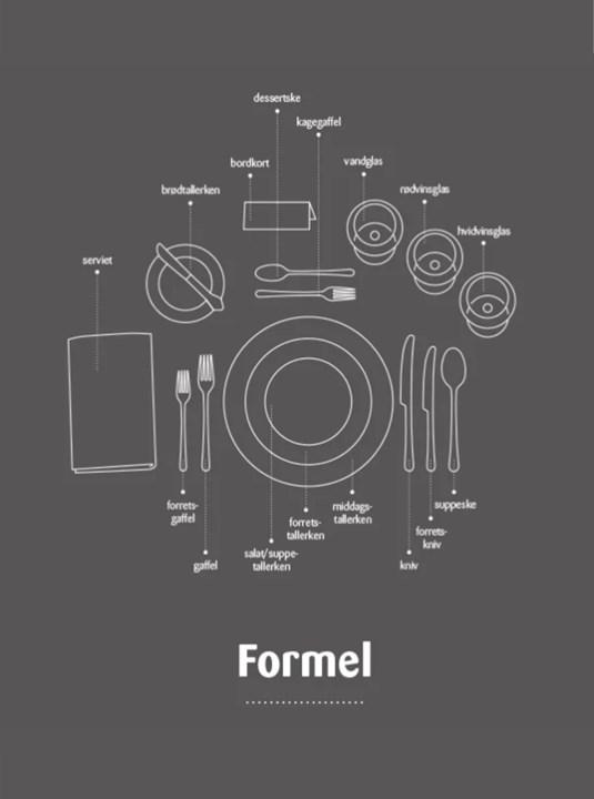 Formelt Bord (1)