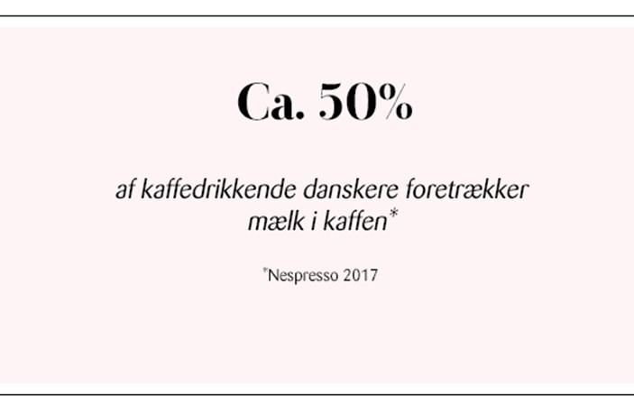 KK2019 600X700 Lykkener Kaffe Facts 50Procent